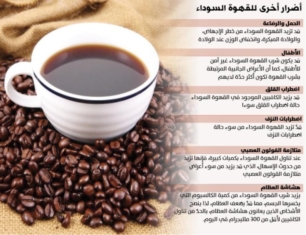 صورة اضرار القهوة السوداء , فوائدها كثيره ولكن لها اضرار