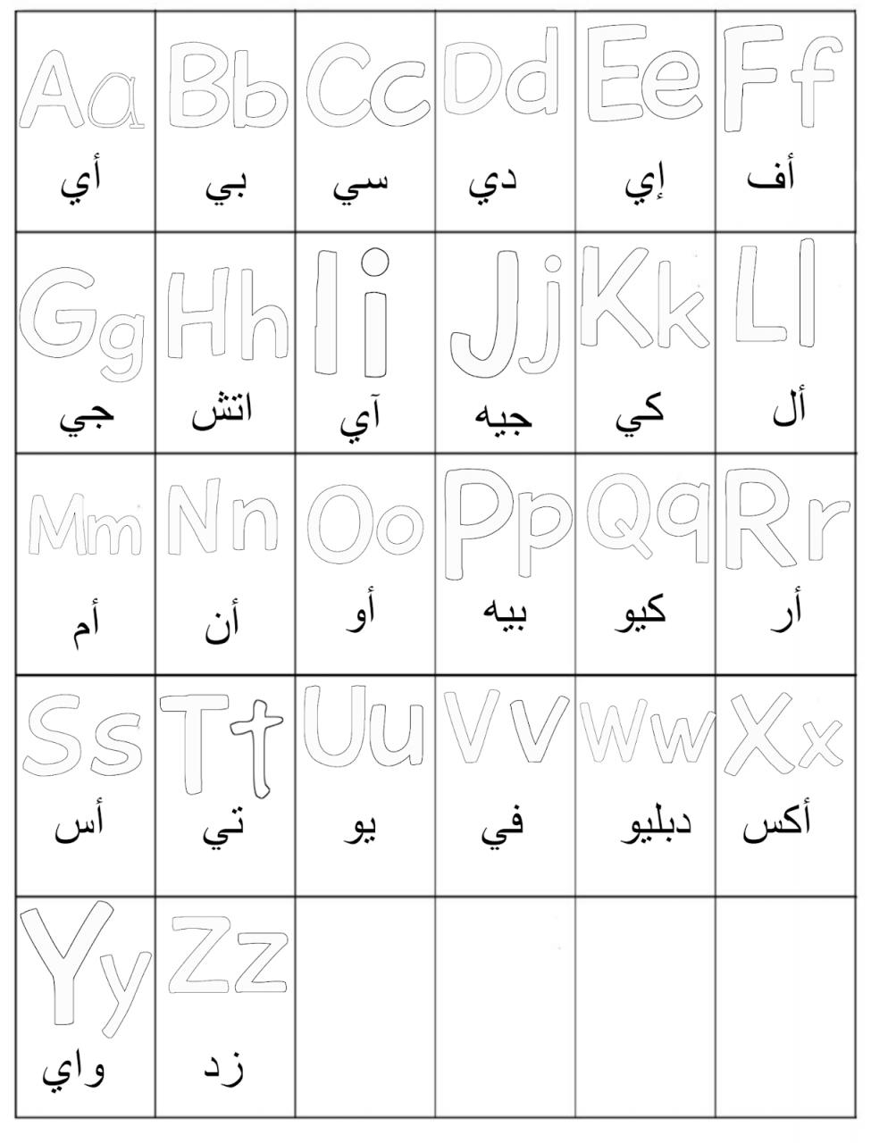 صورة حروف العربي بالانجليزي , كيف انطق حروف الانجليزى بالعربى