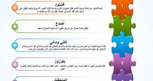 صورة اغرب الكلمات العربية , اولي لغات العالم