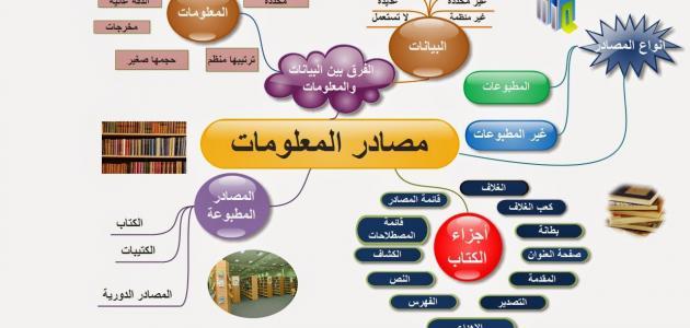 بحث حول ادارة المعرفة pdf